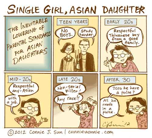 Asian parents on dating good gay dating websites