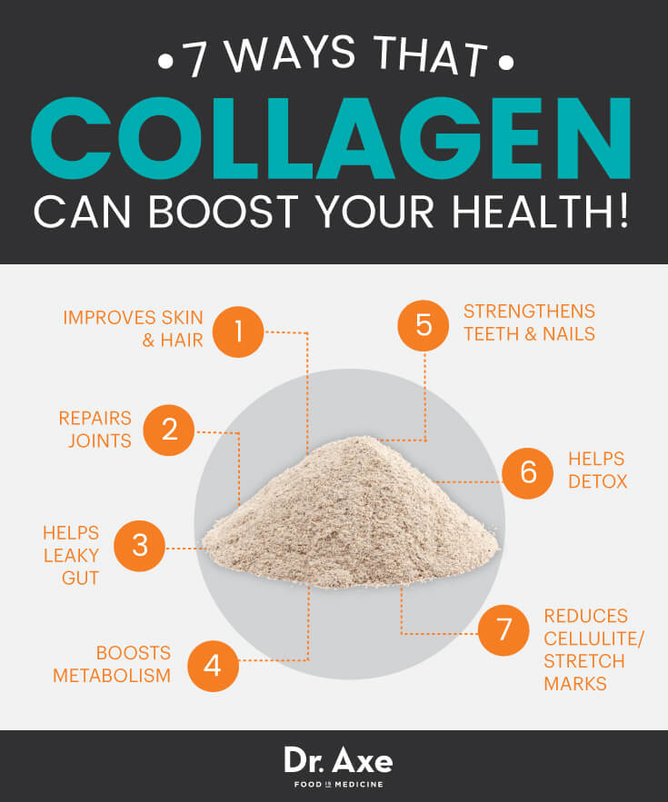 10 Singapore Collagen Boosting Foods To Help You Bao Yang Zulasg