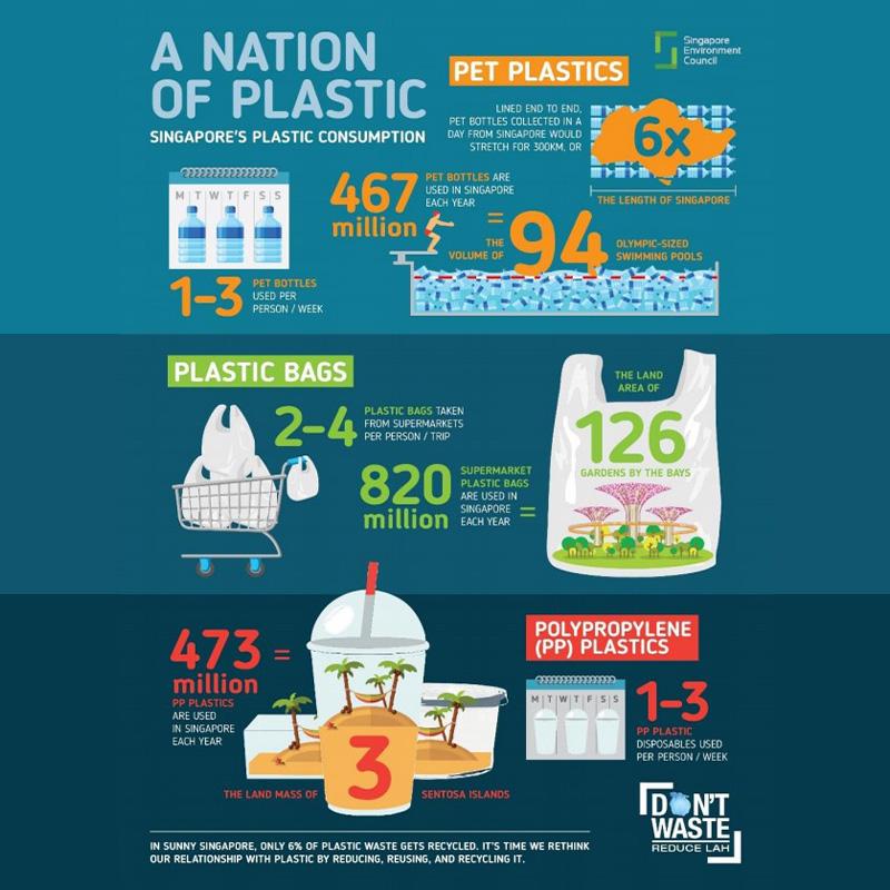 sustainable-singapore (12)